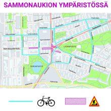 Suositellut pyöräilyreitit Sammonaukion ympäristössä