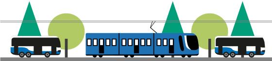 Linjasto2021-projekti