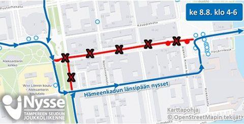 Bussien kiertoreitti Hämeenpauistossa