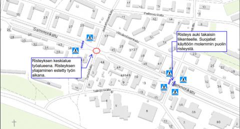 Lemminkäisenkadun ja Sarvijaakonkadun risteys liikenteen käyttöön ja Joukahaisenkadun ja Tursonkadun liittymässä muutoksia 27.8.
