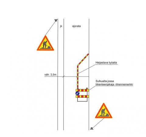 Liikennejärjestelyn malli Hervannassa Insinöörinkatu-Atomipolku-välillä