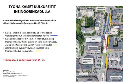 Insinöörinkadun työmaa-alueen muutoksista uusia liikennejärjestelyjä viikolla 28